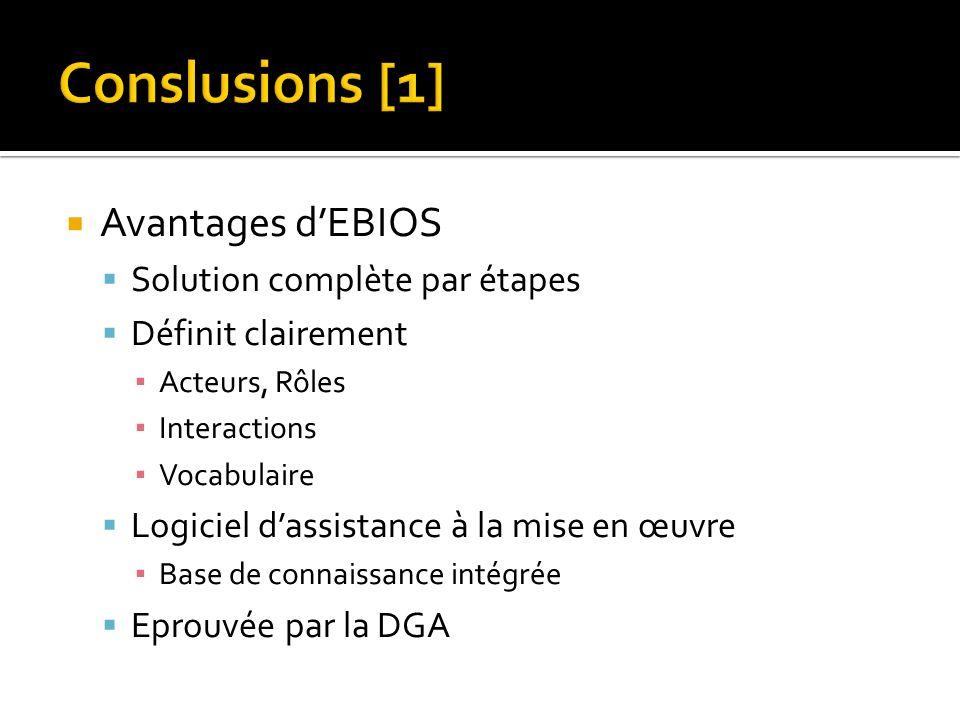 Conslusions [1] Avantages d'EBIOS Solution complète par étapes